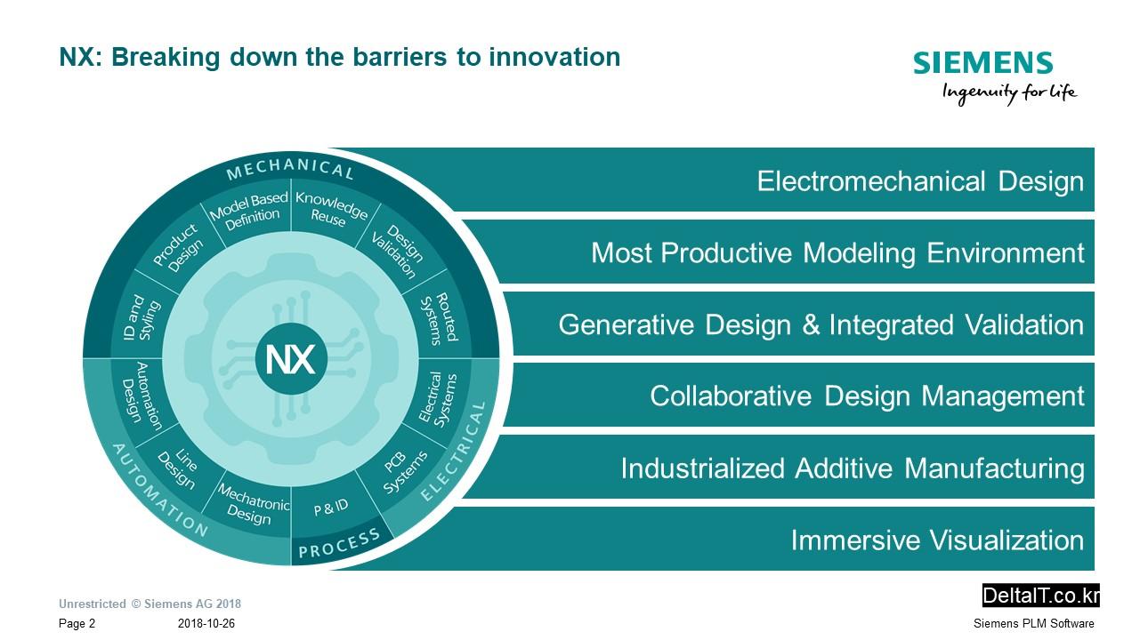 NX CAD 새로운 기능 - VDA 차량 설계 자동화 (2).JPG