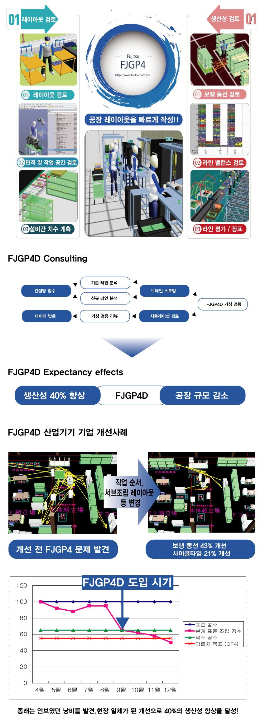 가상라인 검증 시뮬레이션 컨설팅.jpg