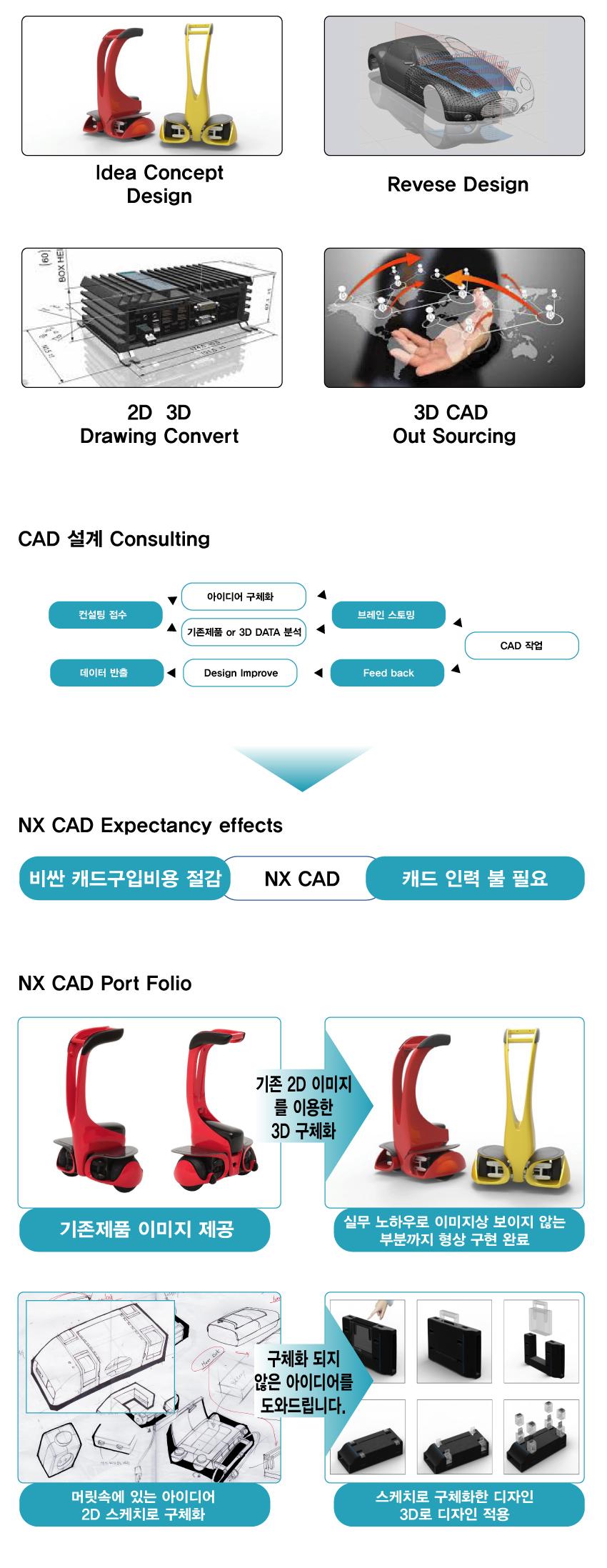 NX 3D CAD 설계 디자인 컨설팅.jpg