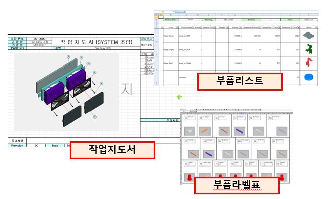 FJVPS 문서 작업의 공수절감 - 생산기술문서 자동작성.JPG