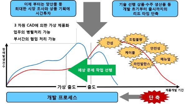 크기변환_그림2.png