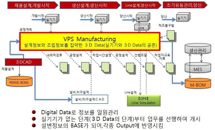 생산준비의선행.JPG