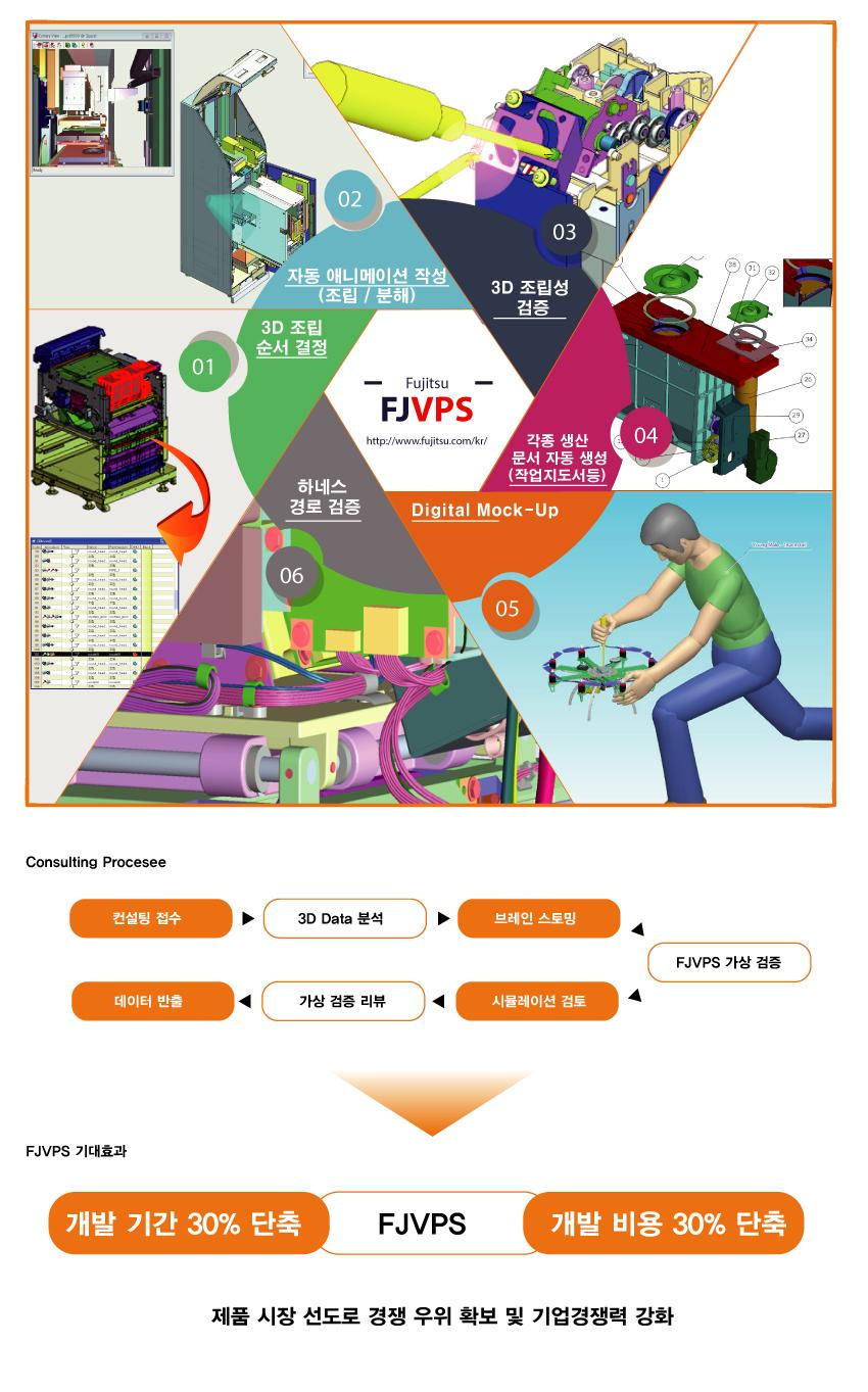 2.FJVPS-가상검증-컨설팅2.jpg